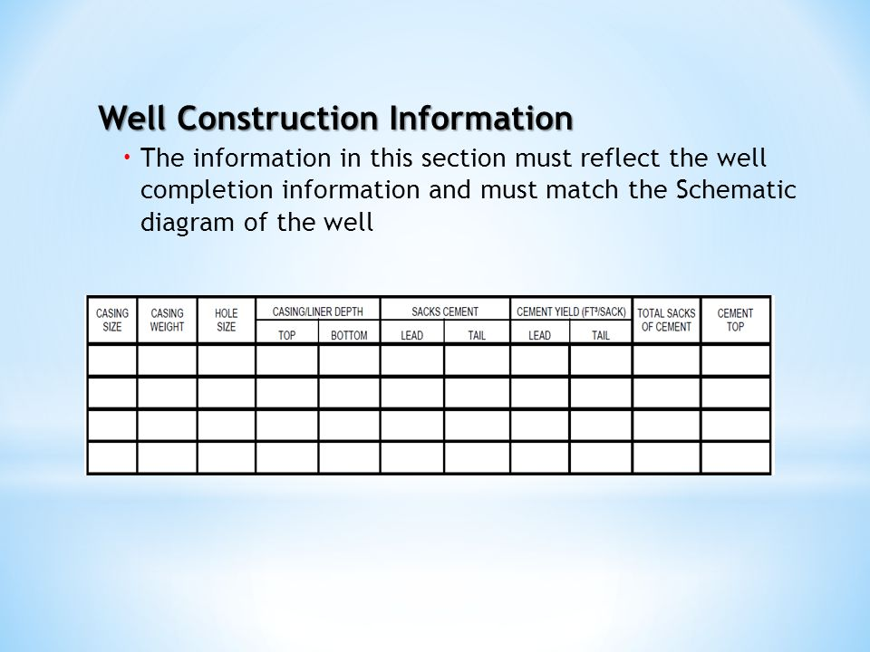 Well Construction Information  The information in this section must reflect the well completion information and must match the Schematic diagram of t