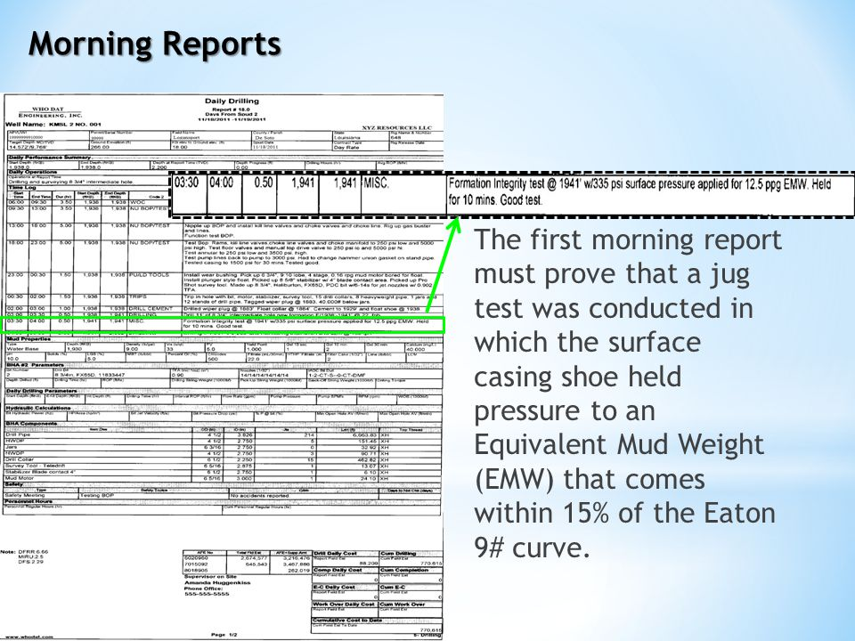 Morning Reports The first morning report must prove that a jug test was conducted in which the surface casing shoe held pressure to an Equivalent Mud Weight (EMW) that comes within 15% of the Eaton 9# curve.