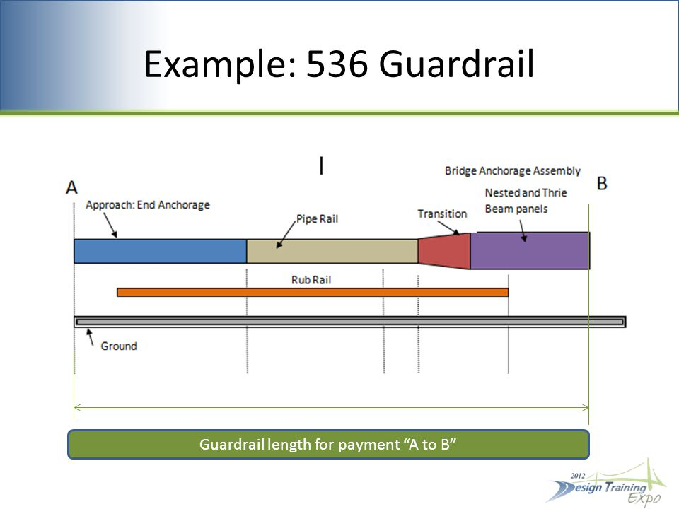 Example: 536 Guardrail Guardrail length for payment A to B