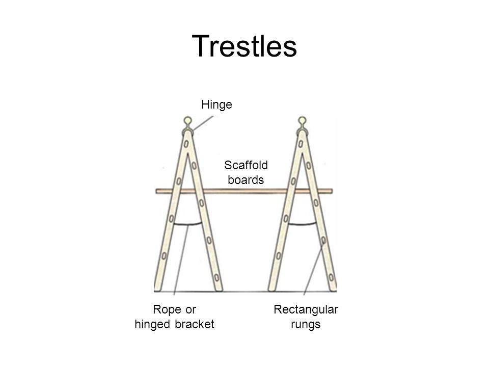 Trestles Hinge Scaffold boards Rectangular rungs Rope or hinged bracket