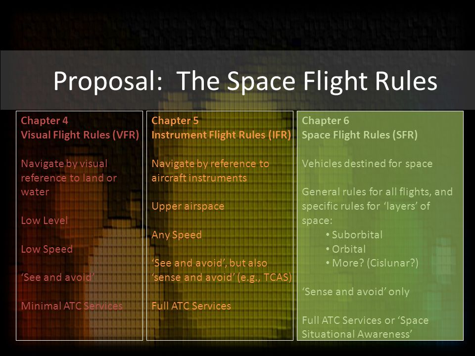 Proposal: The Space Flight Rules Chapter 4 Visual Flight Rules (VFR) Navigate by visual reference to land or water Low Level Low Speed 'See and avoid' Minimal ATC Services Chapter 5 Instrument Flight Rules (IFR) Navigate by reference to aircraft instruments Upper airspace Any Speed 'See and avoid', but also 'sense and avoid' (e.g., TCAS) Full ATC Services Chapter 6 Space Flight Rules (SFR) Vehicles destined for space General rules for all flights, and specific rules for 'layers' of space: Suborbital Orbital More.