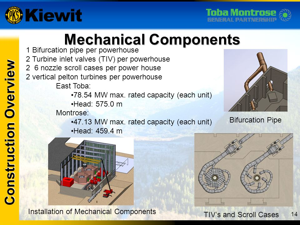 14 Construction Overview Mechanical Components 1 Bifurcation pipe per powerhouse 2 Turbine inlet valves (TIV) per powerhouse 2 6 nozzle scroll cases p