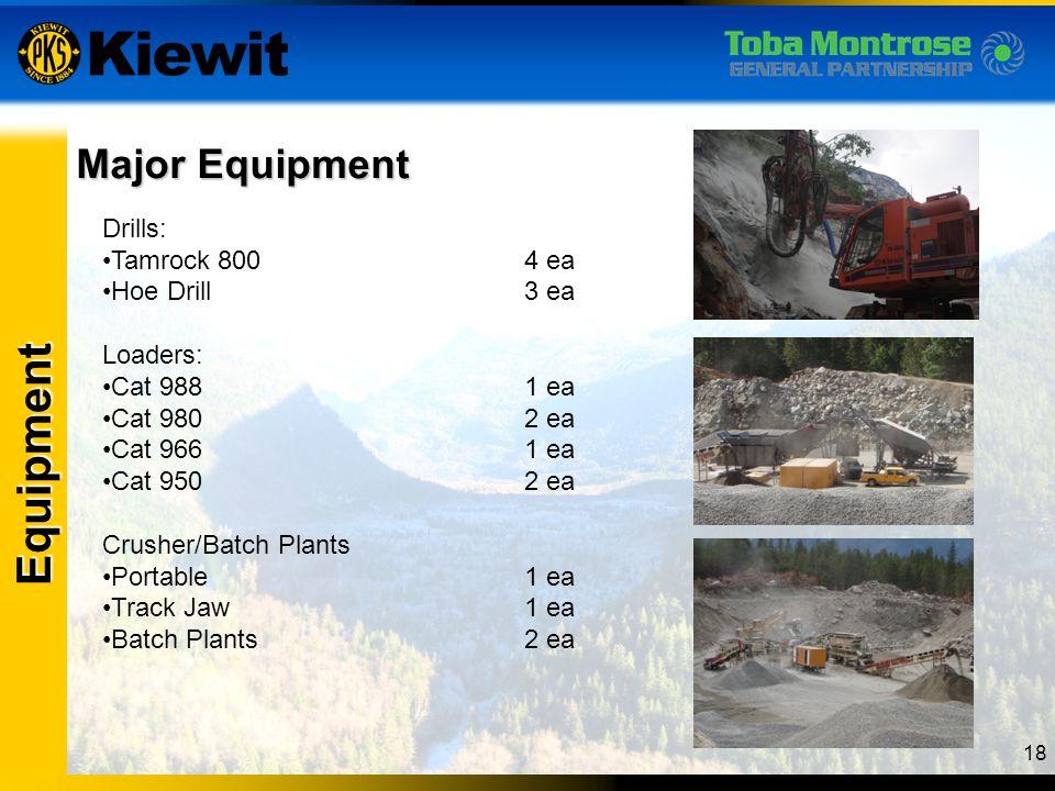 Equipment 18 Drills: Tamrock 8004 ea Hoe Drill3 ea Loaders: Cat 9881 ea Cat 9802 ea Cat 9661 ea Cat 9502 ea Crusher/Batch Plants Portable1 ea Track Ja