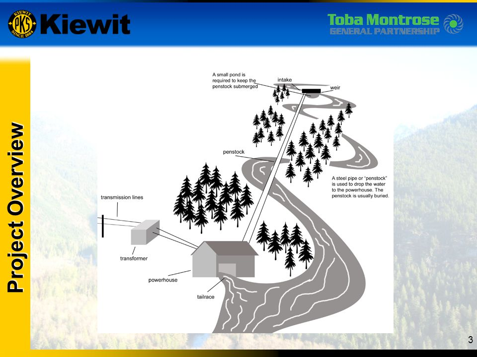 3 Toba Site Project Overview
