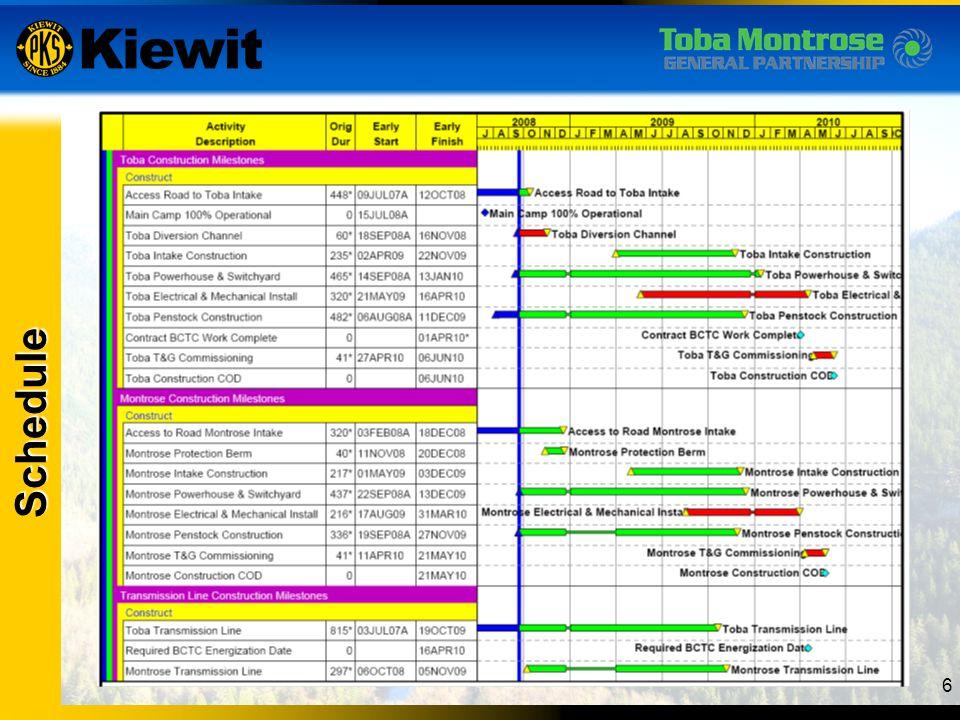6 Schedule
