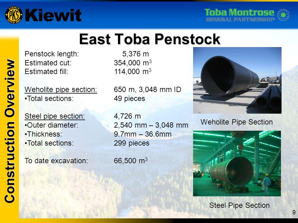 9 East Toba Penstock Construction Overview Weholite Pipe Section Steel Pipe Section Penstock length: 5,376 m Estimated cut:354,000 m 3 Estimated fill: