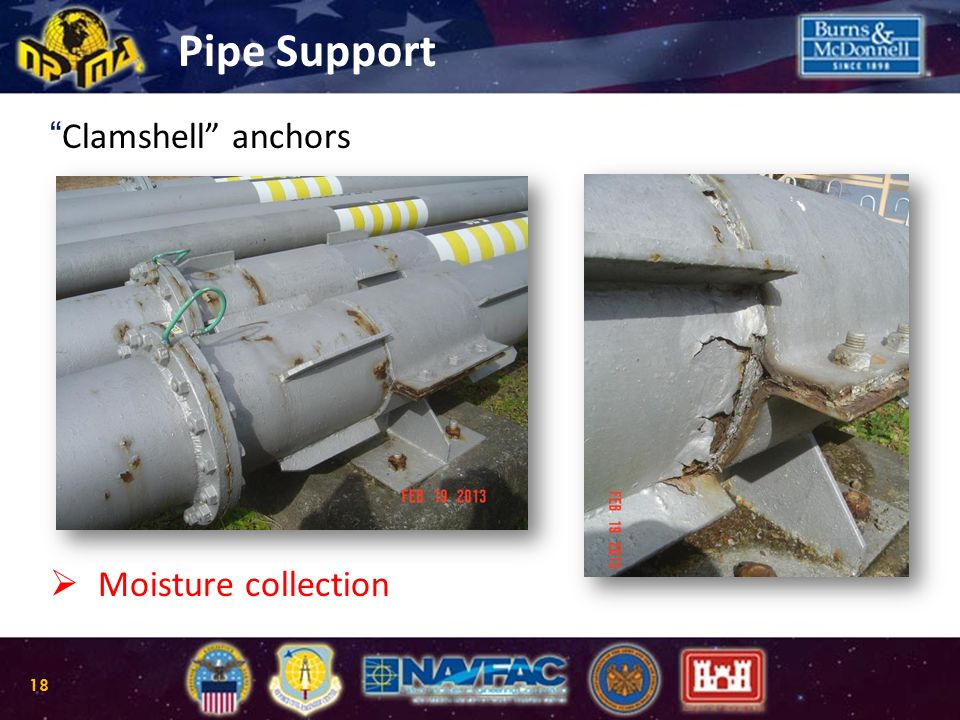 """ Clamshell"" anchors   Moisture collection Pipe Support 18"