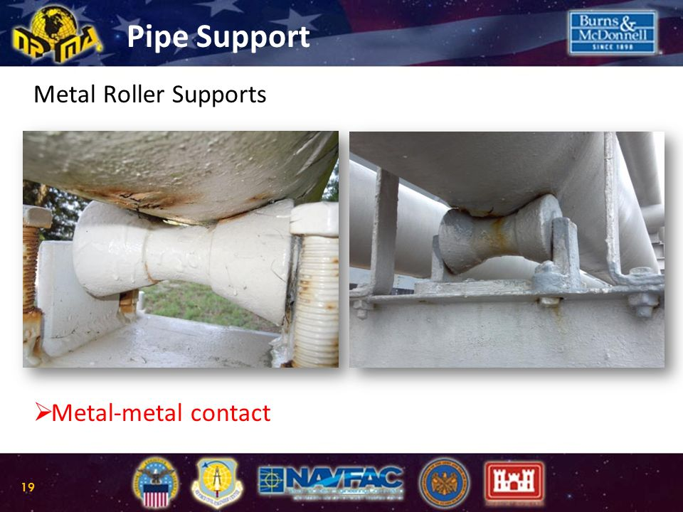 Metal Roller Supports   Metal-metal contact Pipe Support 19