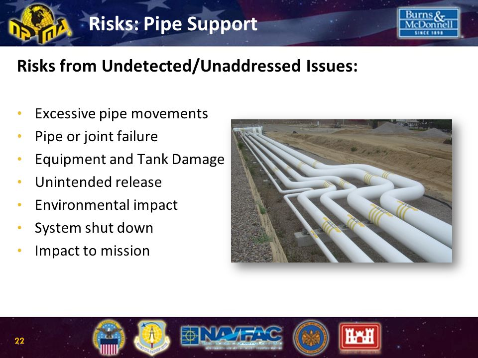 Risks from Undetected/Unaddressed Issues: Excessive pipe movements Pipe or joint failure Equipment and Tank Damage Unintended release Environmental im