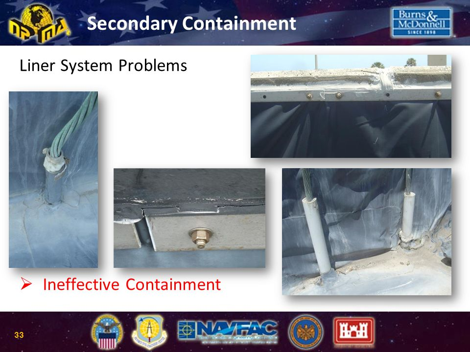 Liner System Problems   Ineffective Containment Secondary Containment 33