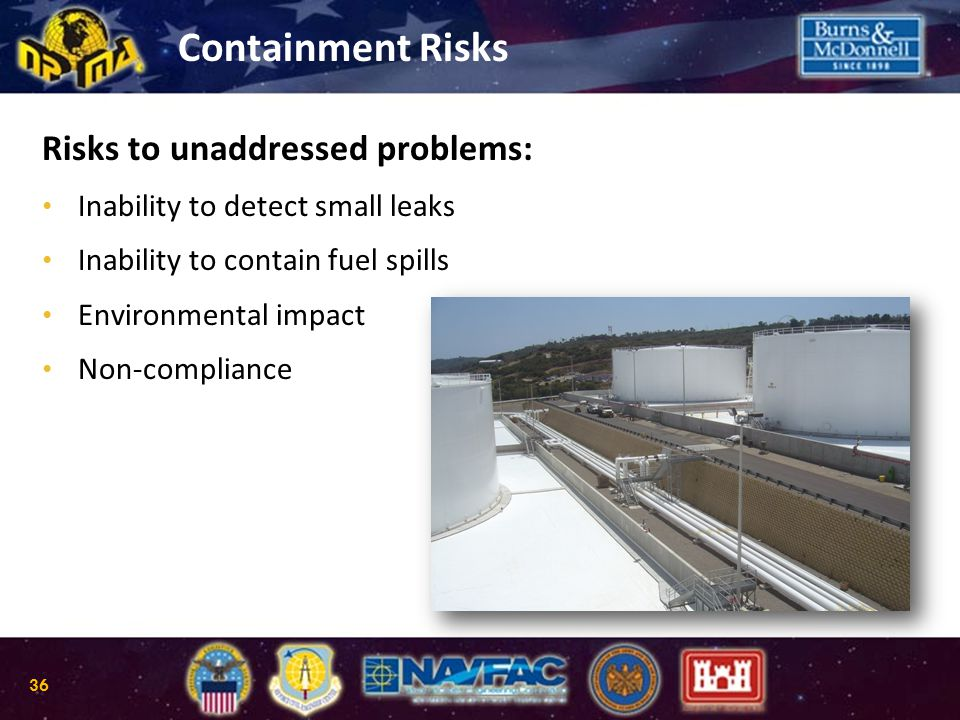 Risks to unaddressed problems: Inability to detect small leaks Inability to contain fuel spills Environmental impact Non-compliance Containment Risks