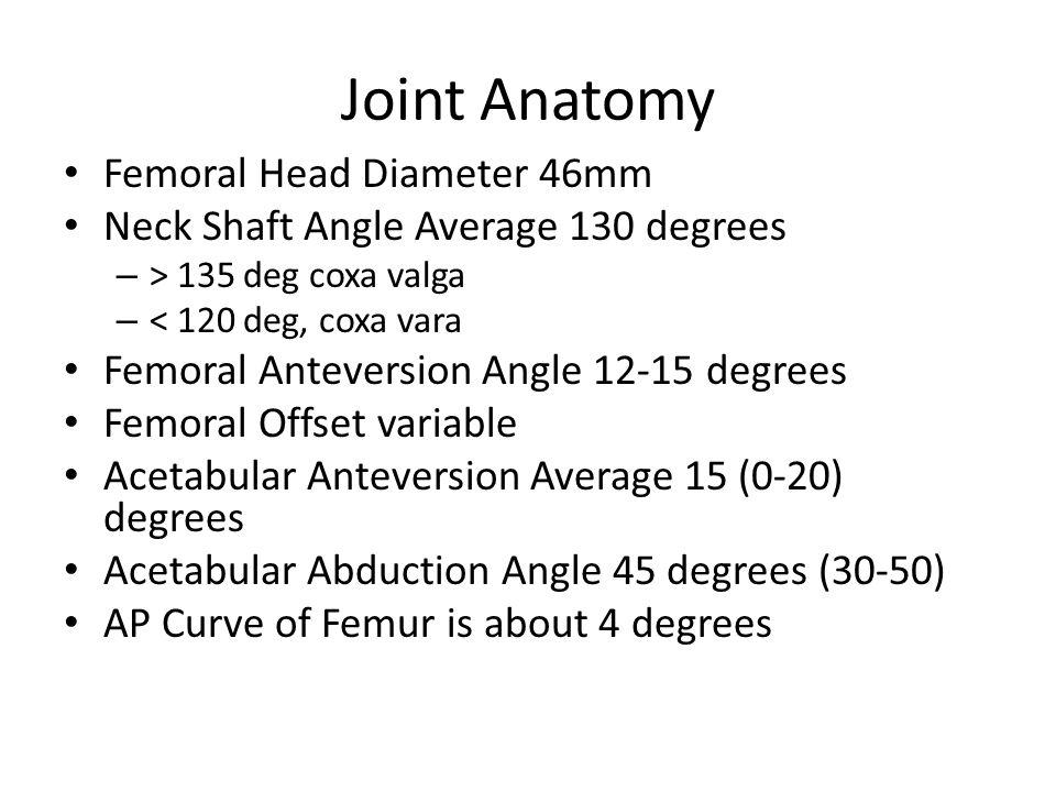 Joint Anatomy Femoral Head Diameter 46mm Neck Shaft Angle Average 130 degrees – > 135 deg coxa valga – < 120 deg, coxa vara Femoral Anteversion Angle