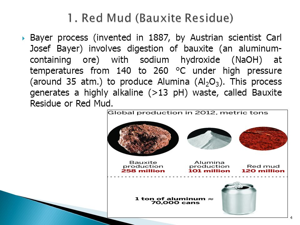 Bayer process (invented in 1887, by Austrian scientist Carl Josef Bayer) involves digestion of bauxite (an aluminum- containing ore) with sodium hydroxide (NaOH) at temperatures from 140 to 260 °C under high pressure (around 35 atm.) to produce Alumina (Al 2 O 3 ).