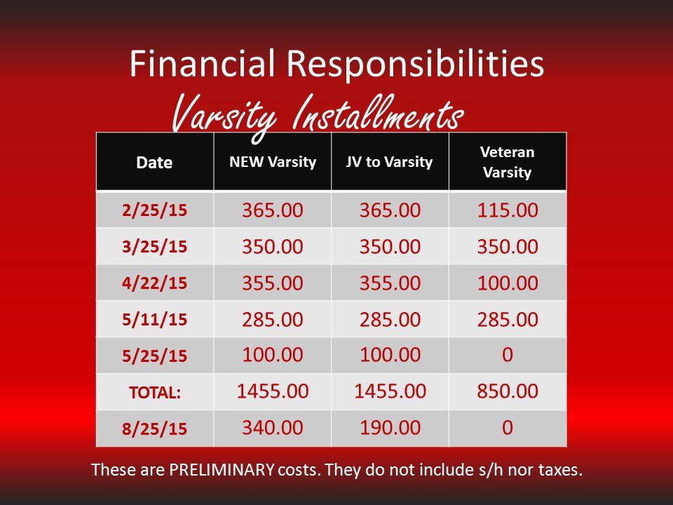 Financial Responsibilities Date NEW VarsityJV to Varsity Veteran Varsity 2/25/15 365.00 115.00 3/25/15 350.00 4/22/15 355.00 100.00 5/11/15 285.00 5/2