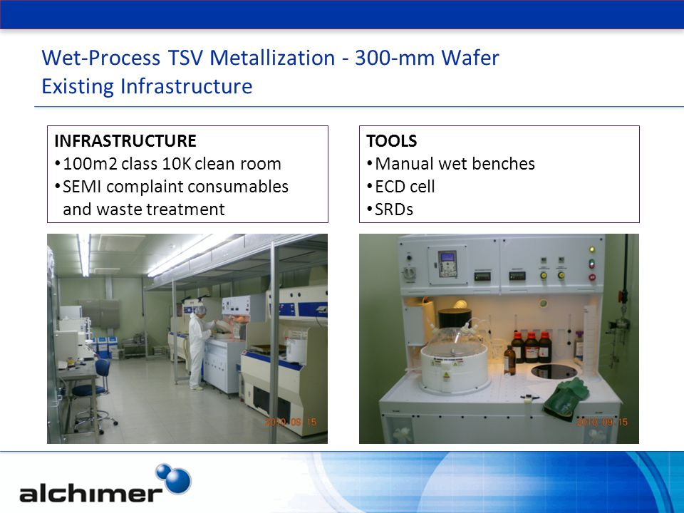 Wet-Process TSV Metallization - 300-mm Wafer Existing Infrastructure INFRASTRUCTURE 100m2 class 10K clean room SEMI complaint consumables and waste treatment TOOLS Manual wet benches ECD cell SRDs