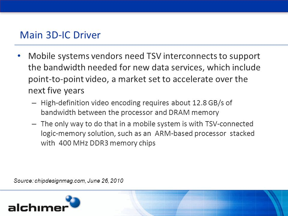 Main 3D-IC Driver Mobile systems vendors need TSV interconnects to support the bandwidth needed for new data services, which include point-to-point vi