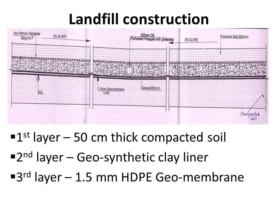 Landfill construction  1 st layer – 50 cm thick compacted soil  2 nd layer – Geo-synthetic clay liner  3 rd layer – 1.5 mm HDPE Geo-membrane