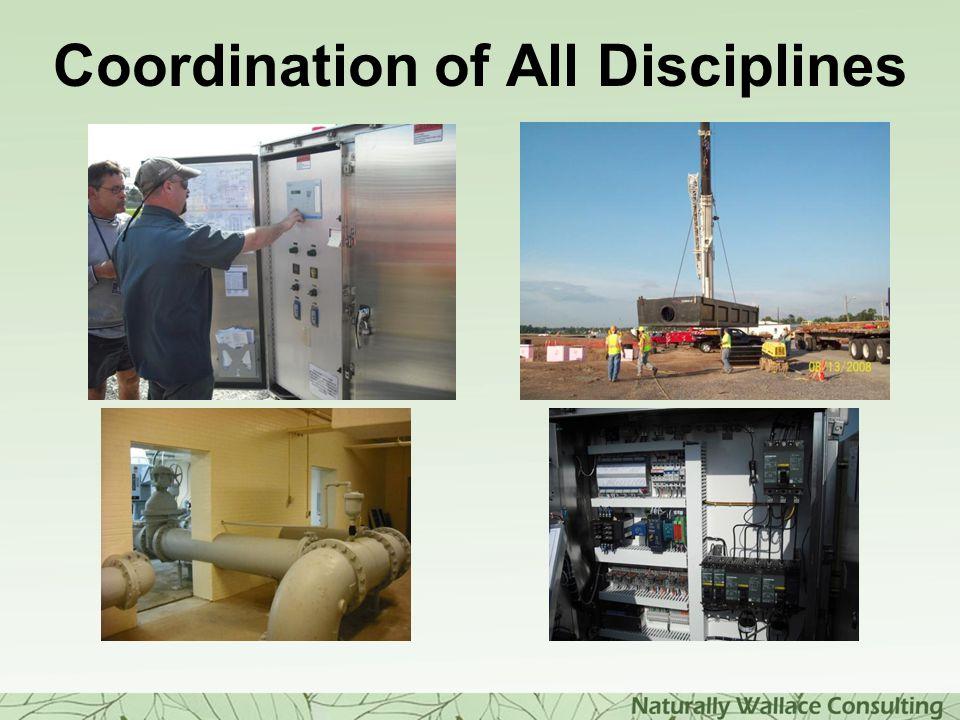 Coordination of All Disciplines