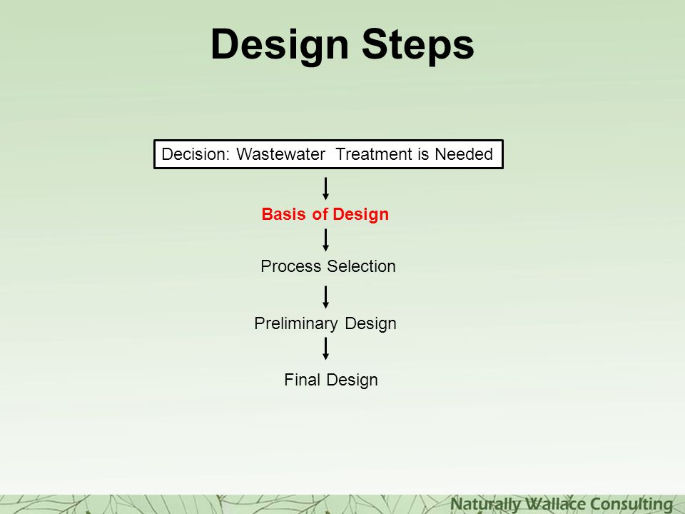 Design Steps Decision: Wastewater Treatment is Needed Basis of Design Preliminary Design Process Selection Final Design