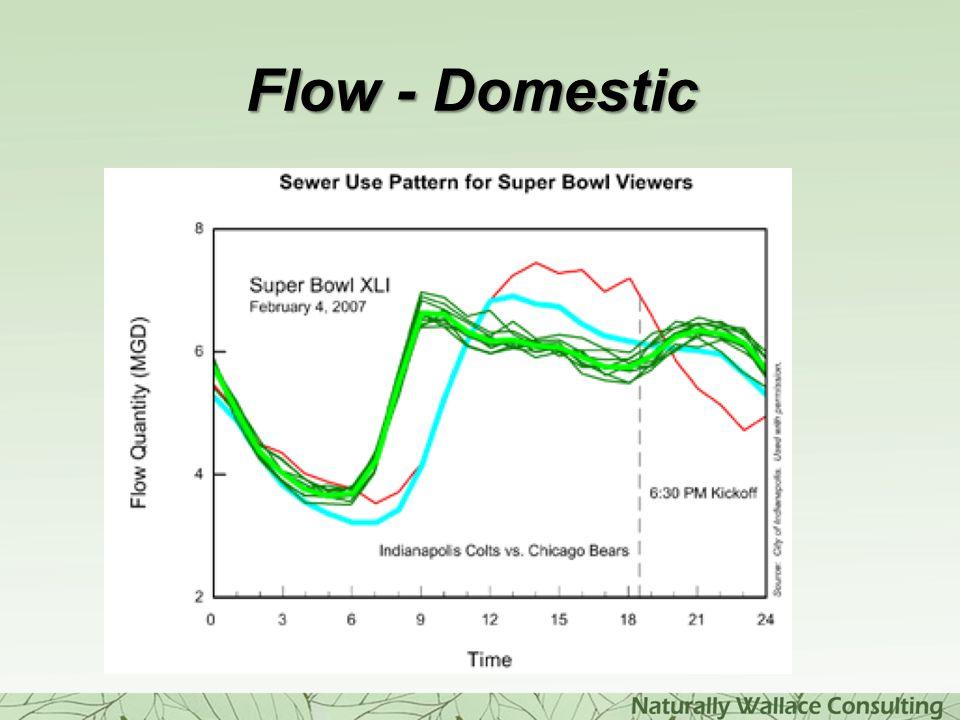 Flow - Domestic