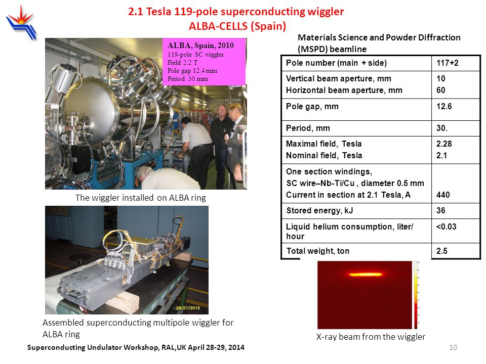Superconducting Undulator Workshop, RAL,UK April 28-29, 2014 Materials Science and Powder Diffraction (MSPD) beamline 2.1 Tesla 119-pole superconducti