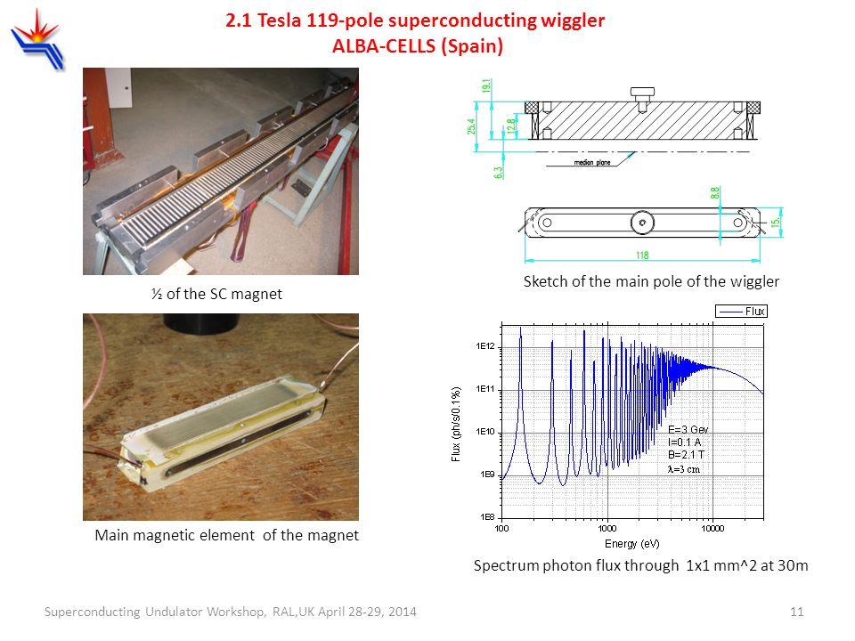 Superconducting Undulator Workshop, RAL,UK April 28-29, 201411 2.1 Tesla 119-pole superconducting wiggler ALBA-CELLS (Spain) ½ of the SC magnet Main m