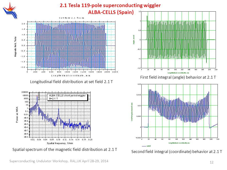 Superconducting Undulator Workshop, RAL,UK April 28-29, 2014 12 2.1 Tesla 119-pole superconducting wiggler ALBA-CELLS (Spain) Longitudinal field distr