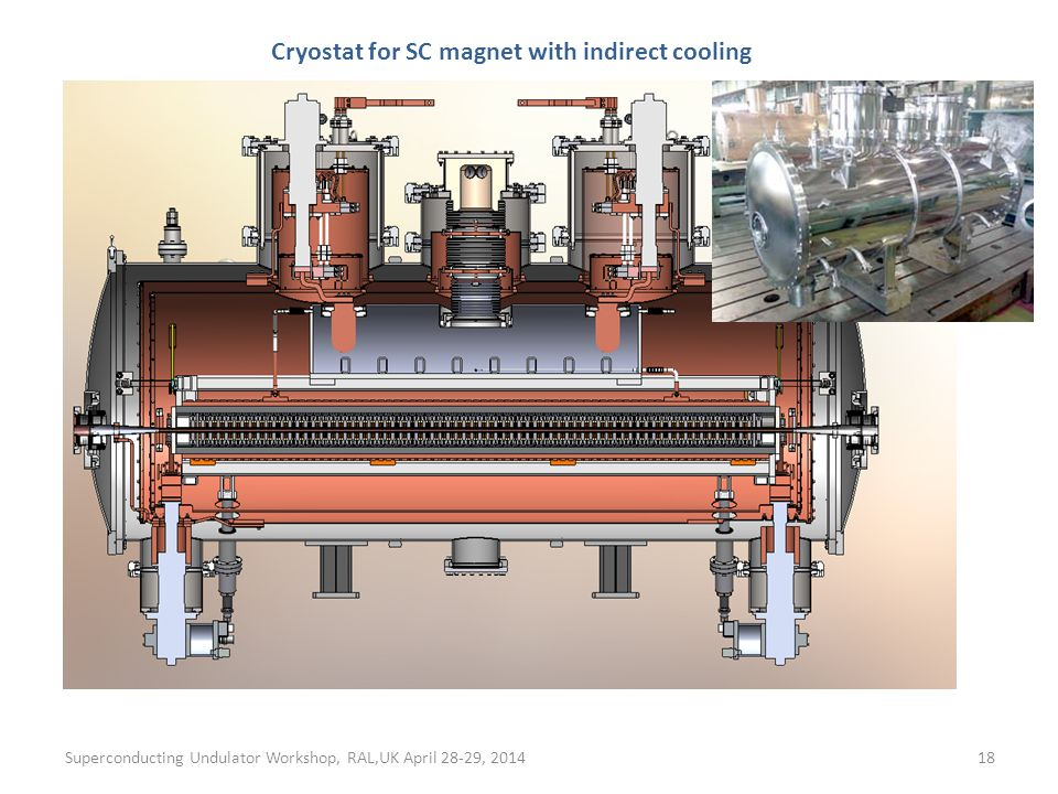 Superconducting Undulator Workshop, RAL,UK April 28-29, 201418 Cryostat for SC magnet with indirect cooling