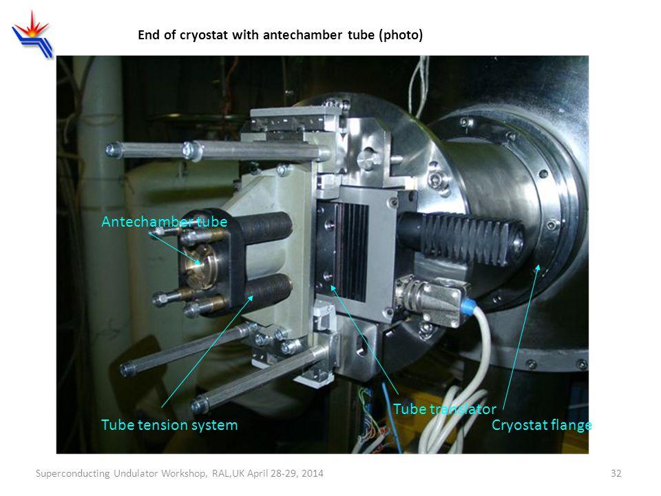 32 End of cryostat with antechamber tube (photo) Antechamber tube Tube tension system Tube translator Cryostat flange Superconducting Undulator Worksh