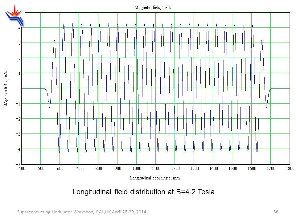 36 Longitudinal field distribution at B=4.2 Tesla Superconducting Undulator Workshop, RAL,UK April 28-29, 2014