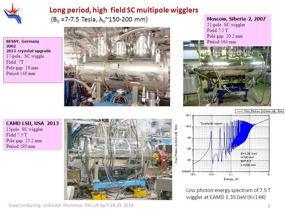 Superconducting Undulator Workshop, RAL,UK April 28-29, 2014 6 BESSY, Germany 2002 2013 cryostat upgrade 17-pole, SC wiggle Field 7T Pole gap 19 mm Pe