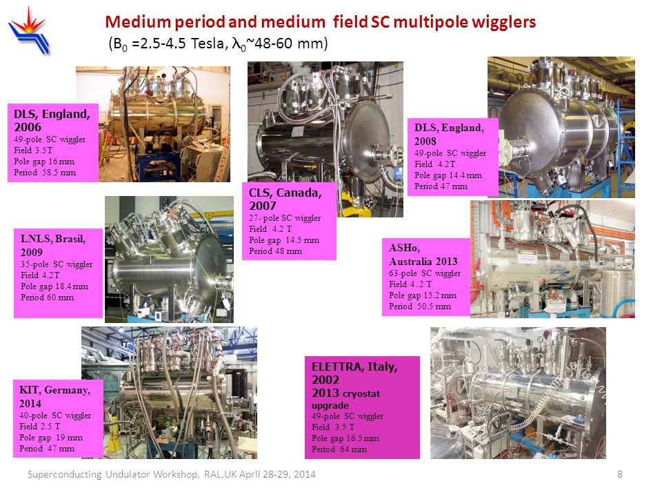 Superconducting Undulator Workshop, RAL,UK April 28-29, 20148 ELETTRA, Italy, 2002 2013 cryostat upgrade 49-pole SC wiggler Field 3.5 T Pole gap 16.5