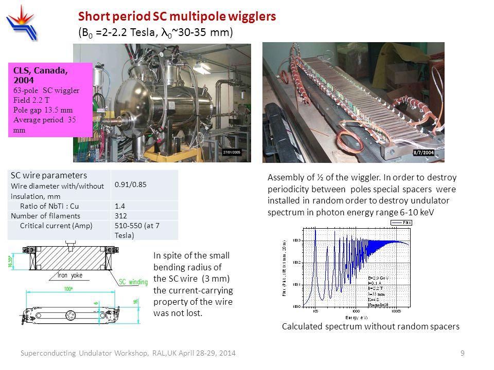 Superconducting Undulator Workshop, RAL,UK April 28-29, 20149 CLS, Canada, 2004 63-pole SC wiggler Field 2.2 T Pole gap 13.5 mm Average period 35 mm S