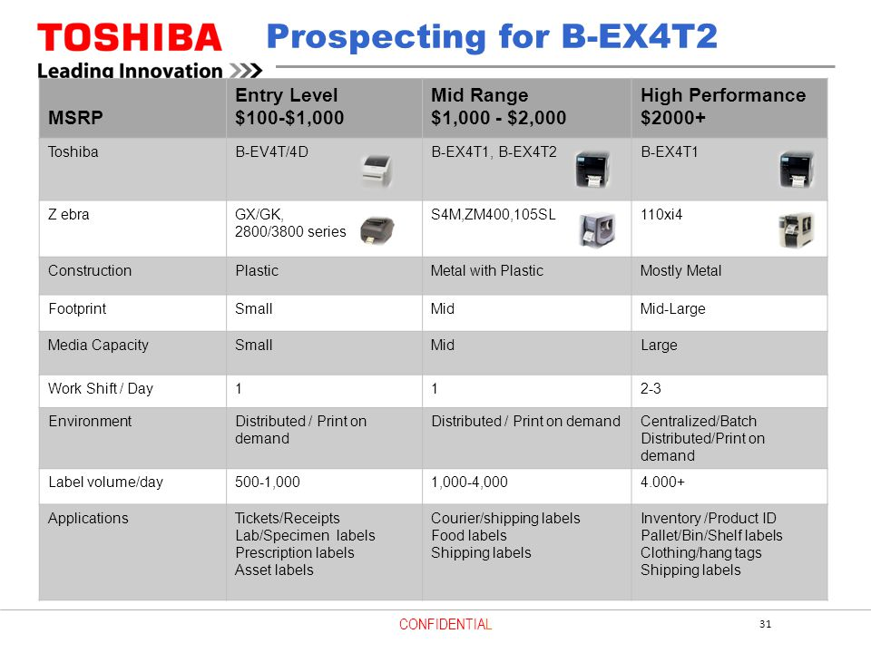 31 CONFIDENTIAL Prospecting for B-EX4T2 MSRP Entry Level $100-$1,000 Mid Range $1,000 - $2,000 High Performance $2000+ ToshibaB-EV4T/4DB-EX4T1, B-EX4T2B-EX4T1 Z ebraGX/GK, 2800/3800 series S4M,ZM400,105SL110xi4 ConstructionPlasticMetal with PlasticMostly Metal FootprintSmallMidMid-Large Media CapacitySmallMidLarge Work Shift / Day112-3 EnvironmentDistributed / Print on demand Centralized/Batch Distributed/Print on demand Label volume/day500-1,0001,000-4,0004.000+ ApplicationsTickets/Receipts Lab/Specimen labels Prescription labels Asset labels Courier/shipping labels Food labels Shipping labels Inventory /Product ID Pallet/Bin/Shelf labels Clothing/hang tags Shipping labels