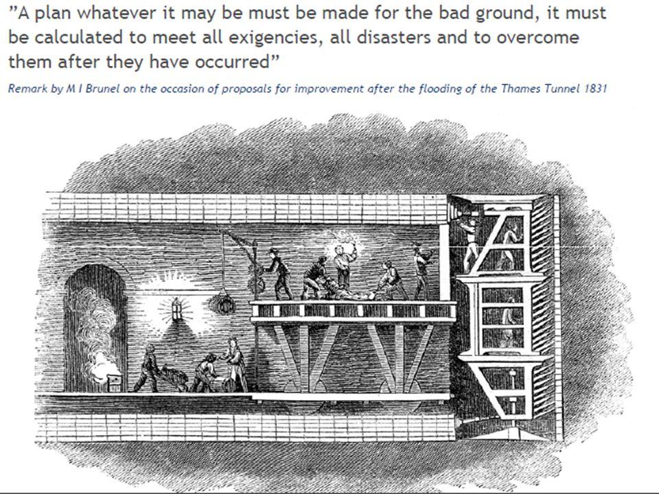 Consideration in Planning stage: 1.Urban Underground condition.