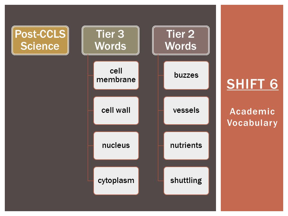 SHIFT 6 Academic Vocabulary Post-CCLS Science Tier 3 Words cell membrane cell wallnucleuscytoplasm Tier 2 Words buzzesvesselsnutrientsshuttling