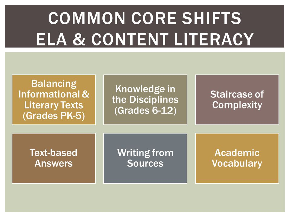 Balancing Informational & Literary Texts (Grades PK-5) Knowledge in the Disciplines (Grades 6-12) Staircase of Complexity Text-based Answers Writing from Sources Academic Vocabulary COMMON CORE SHIFTS ELA & CONTENT LITERACY