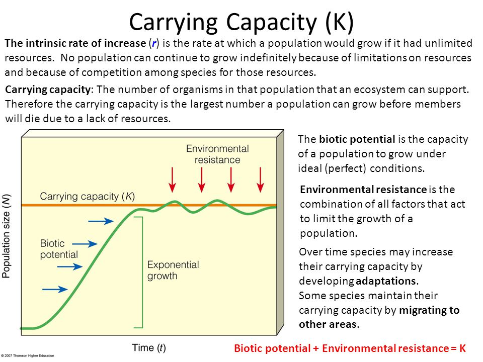 Carrying Capacity (K) The intrinsic rate of increase (r) is the rate at which a population would grow if it had unlimited resources. No population can