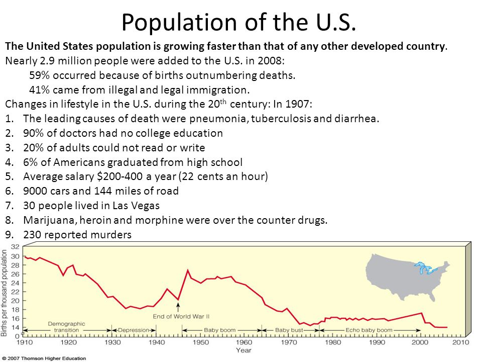 Population of the U.S. The United States population is growing faster than that of any other developed country. Nearly 2.9 million people were added t