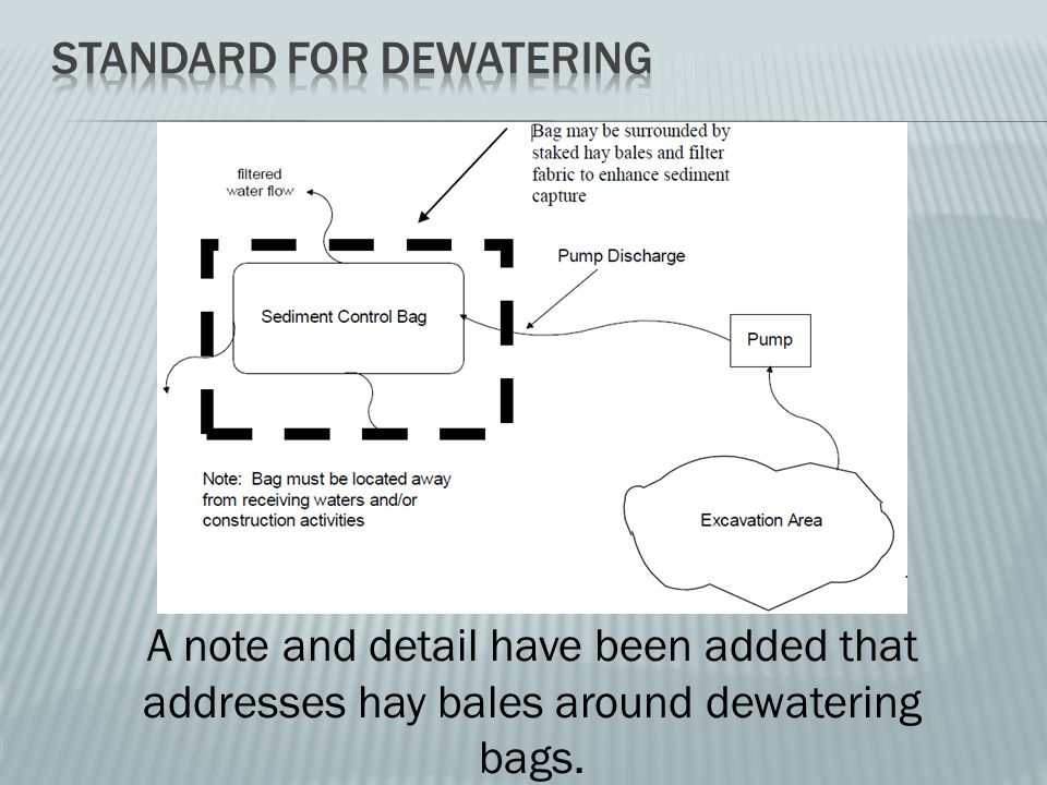 A note and detail have been added that addresses hay bales around dewatering bags.