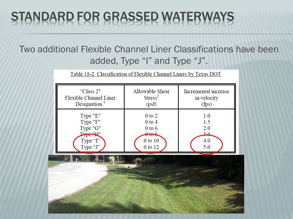 Two additional Flexible Channel Liner Classifications have been added, Type I and Type J .
