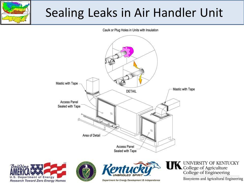 Sealing Leaks in Air Handler Unit
