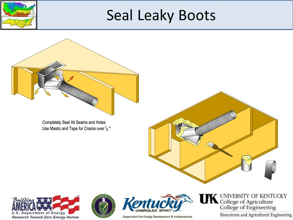 Seal Leaky Boots