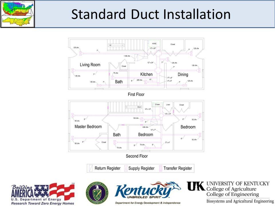 Standard Duct Installation