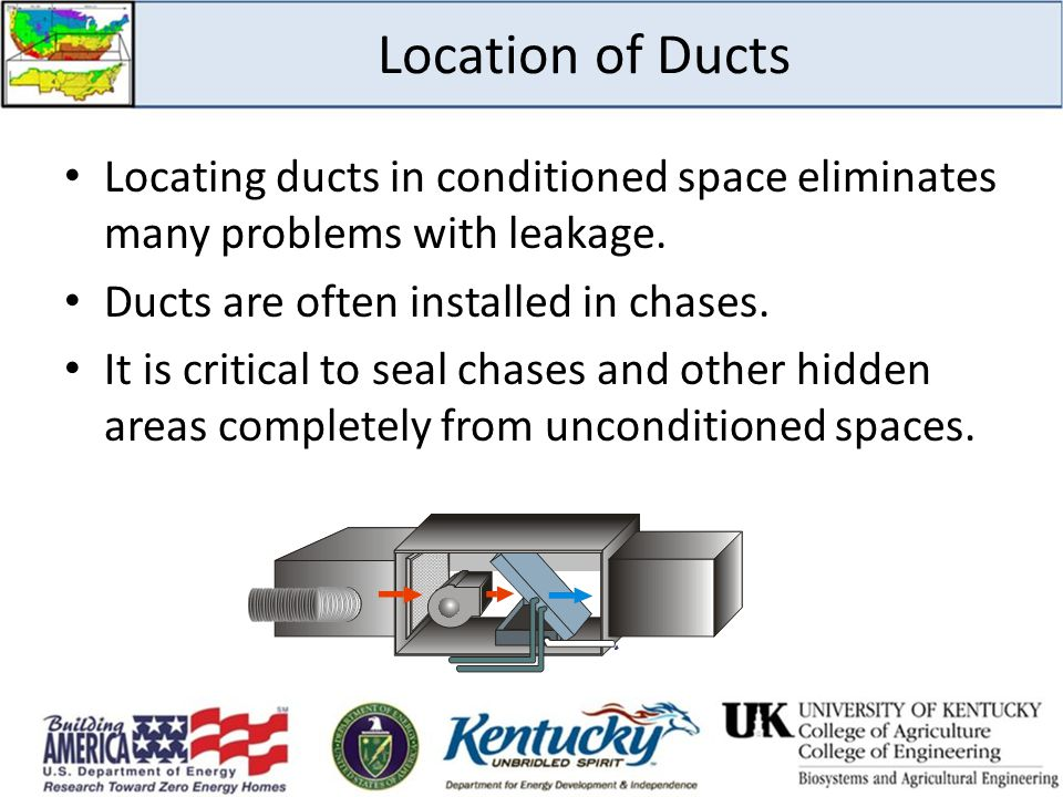 Location of Ducts Locating ducts in conditioned space eliminates many problems with leakage.