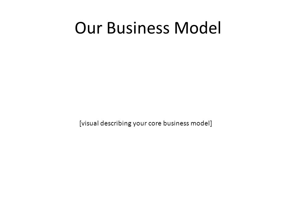 Our Business Model [visual describing your core business model]
