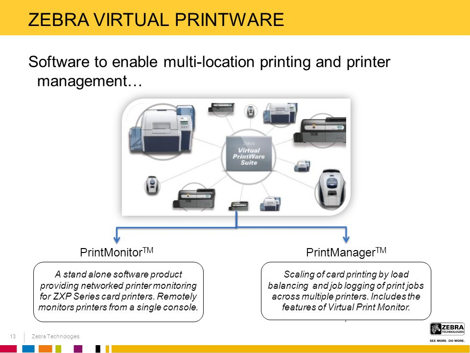 Zebra Technologies13 ZEBRA VIRTUAL PRINTWARE Software to enable multi-location printing and printer management… PrintMonitor TM PrintManager TM A stan