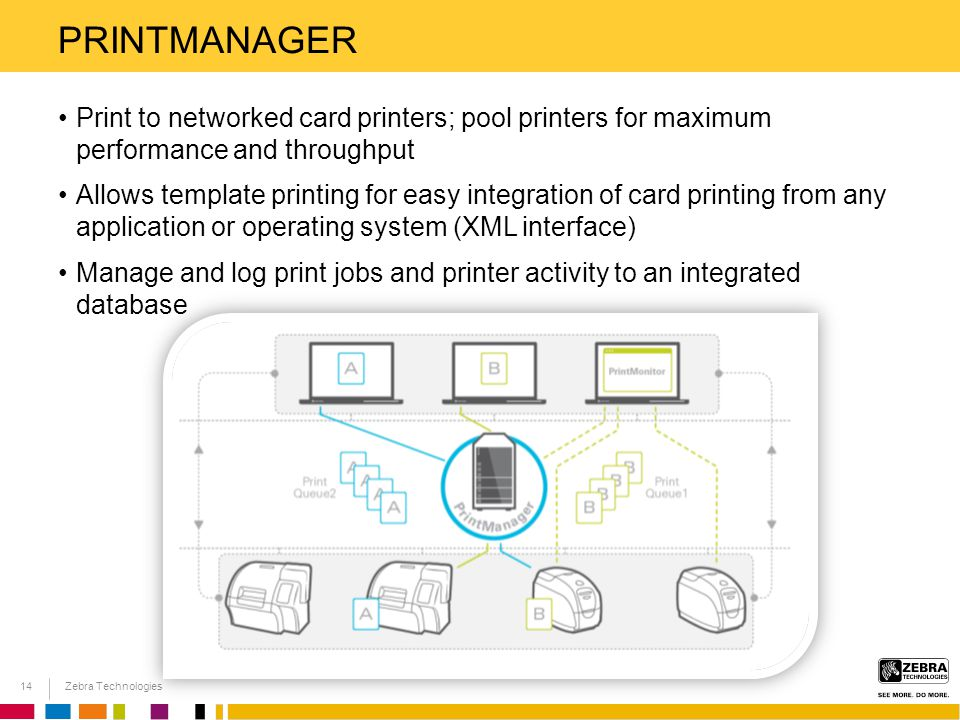 Zebra Technologies14 PRINTMANAGER Print to networked card printers; pool printers for maximum performance and throughput Allows template printing for