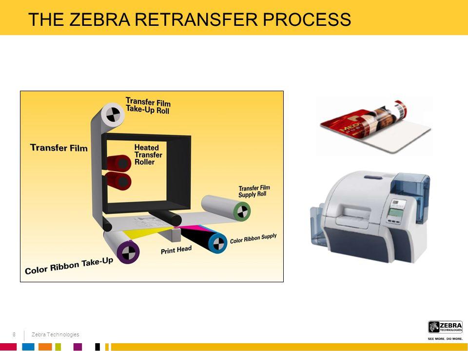 Zebra Technologies8 THE ZEBRA RETRANSFER PROCESS