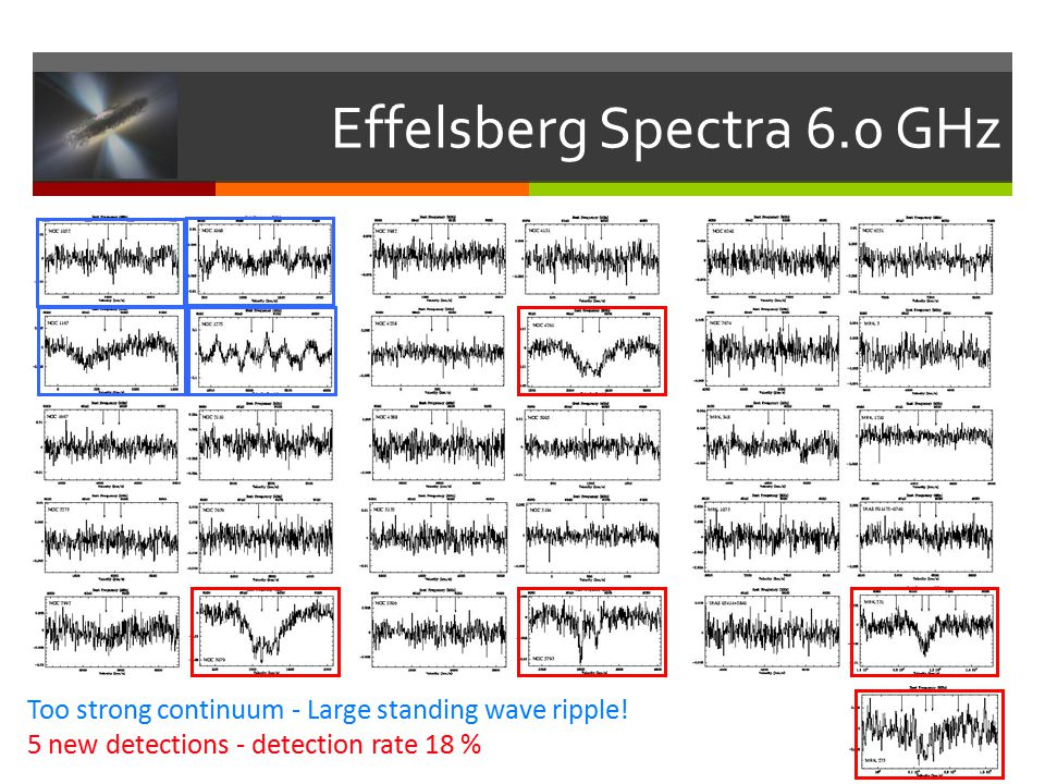 Effelsberg Spectra 6.0 GHz Too strong continuum - Large standing wave ripple.